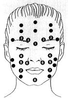 acupuncture pour rides visage